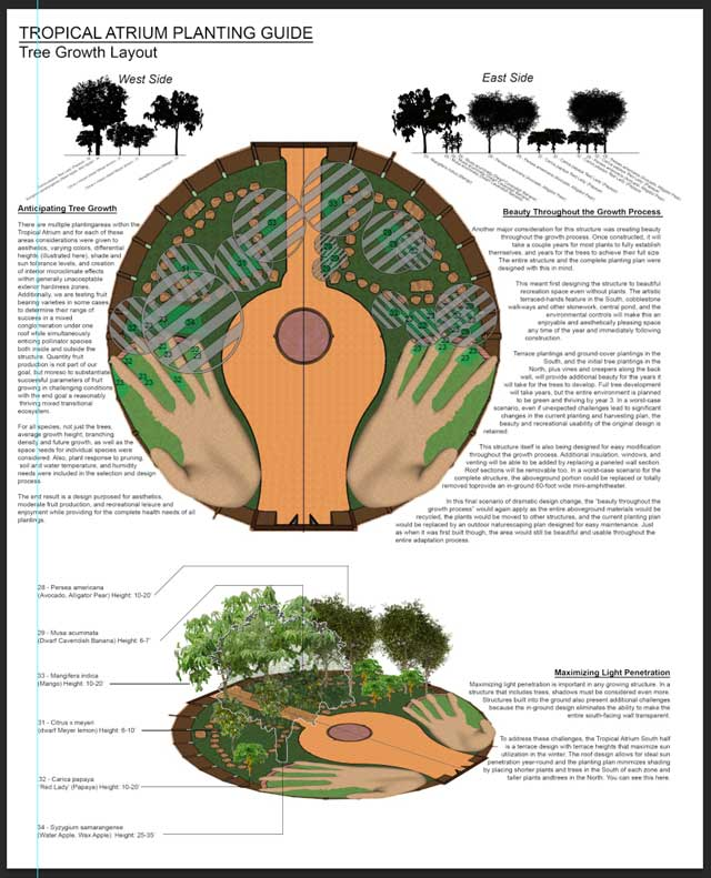 Hannah Gibbs (Web Developer) also joined the team and helped us adding and formatting the text on this Tropical Atrium instructional image from Shadi Kennedy.