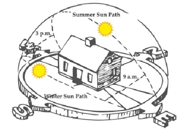 image 3 for Solar Energy Microgrid Setup and Maintenance page, One Community