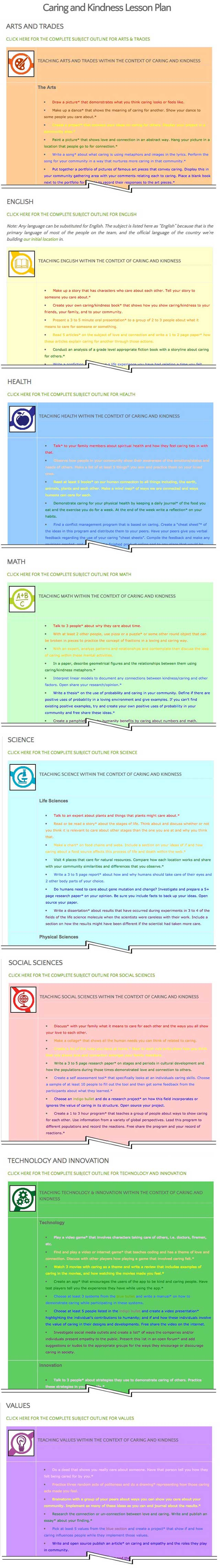 "This last week the core team transferred all of the written content for the Caring and Kindness Lesson Plan to the website, as you see here. This lesson plan purposed to teach all subjects, to all learning levels, in any learning environment, using the central theme of ""Caring and Kindness"" is now 100% completely written on our website:"