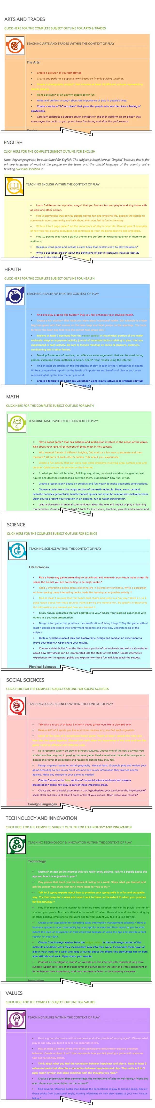 Plan Lesson plan, One Community blog 199