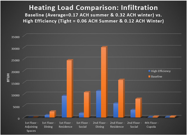Hvac Duplicable City Center Open Source Heating And