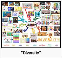 Diversity-Mindmap-icon