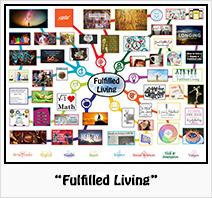 Fulfilled-Living-Mindmap-icon