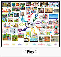 Play-Mindmap-icon