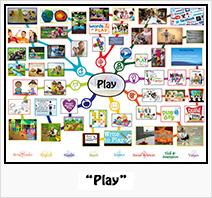 Play-Mindmap-icon