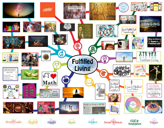 Fulfilled Living Lesson Plan, One Community