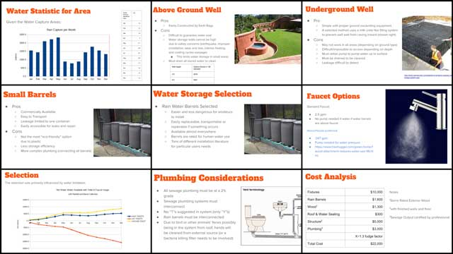 Alena Thompson (Mechanical Engineer) completed her 15th week helping with the Net-zero Communal Bathroom Designs. This week's focus was beginning to create a parts list, final cost analysis, and the final presentation you see here.