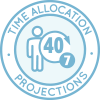Time allocation projections, community contribution, how One Community time is used, contributing to world change, making a difference, sustaining a sustainable community, self-sufficiency, One Community