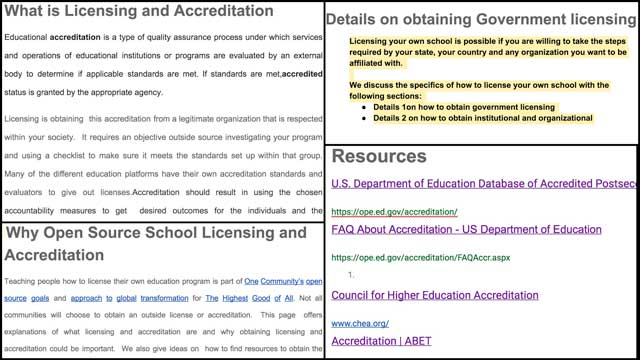 We began the research and content creation for theopen source school licensing and accreditation tutorial, as shown in this collage of the work happening behind the scenes.