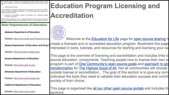 We also began the research and initial organization of the School Licensing and Accreditationtutorial. You can see some of this behind-the-scenes work here.