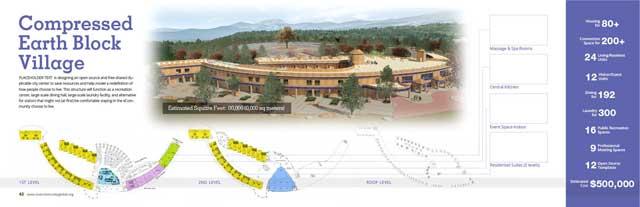 Compressed Earth Block Village, One Community blog 229