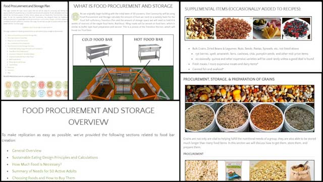 This week,the core teamcontinued editing theFood Self-sufficiency Transition Planpages, and created the new Food Procurement and Storage Planpage, as you see here.