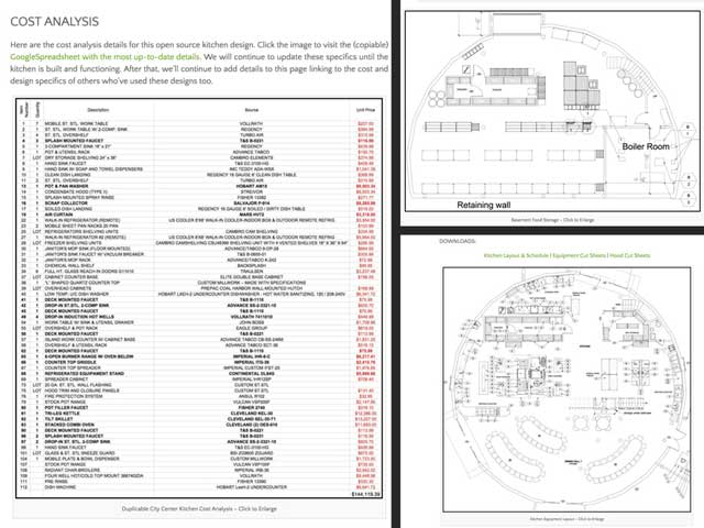 Thecore teamalso updated the floor plan images and added the most recent cost analysis details to the open sourceCity Center Kitchen page, as shown here.