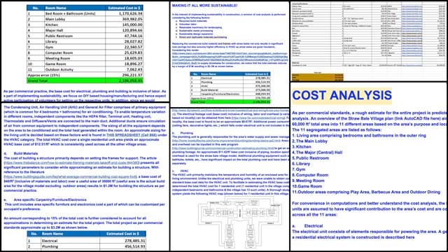 Jagannathan Shankar Mahadevan (Mechanical Engineer) completed his 5th week working on the Straw Bale Village cost analysis. What you see here is the developing writeup summary discussing the details, sustainability savings, and final estimate. We'd say we're now about 90% complete with the full cost analysis for this village.
