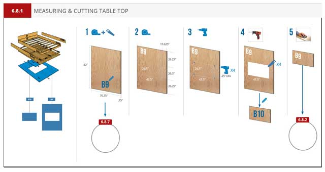 In addition, the core team continued working on the Murphy bed instructions, continuing to test different layouts. Here is one of the new instructional-page examples in-progress.