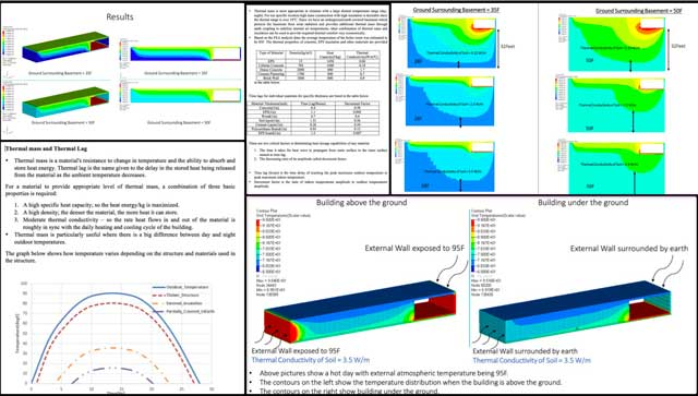 Vamsi Pulugurtha (Mechanical Engineer) also finished his work on the basement details for the City Center Heating and Cooling open source hub. What you see here are some examples of Vamsi's final work editing, updating graphics so they have matching scales, and presenting his final recommendation for insulating the City Center basement.
