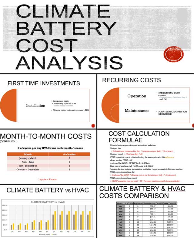 Aravind Vasudevan (Mechanical Engineer) continued his calculations and research for climate battery component of the City Center Heating and Cooling open source hub. This week's focus was 3rd-generation edits to the Climate Battery Cost Analysis. You can see here some of the edited and updated pages.