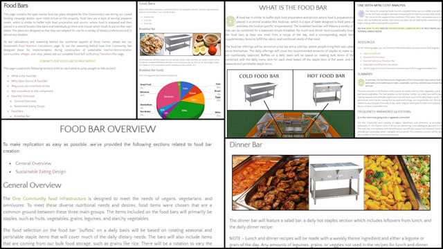 This last week the core teamreviewed and made edits to some of theFood Self-sufficiency Transition Planpages, including removing redundant data from and correcting page menus on theFood Barspage to bring it to as much completion as we can at this time, as you see here.