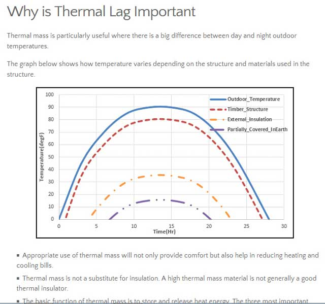 The core team also worked on creating the thermal lag page and it's related images. The page now has its' basic structure and table of contents added, as well as the images created by Vamsi Pulugurtha. There are also 13 more images that have been edited, cropped, and saved, and will be added to the page next week.