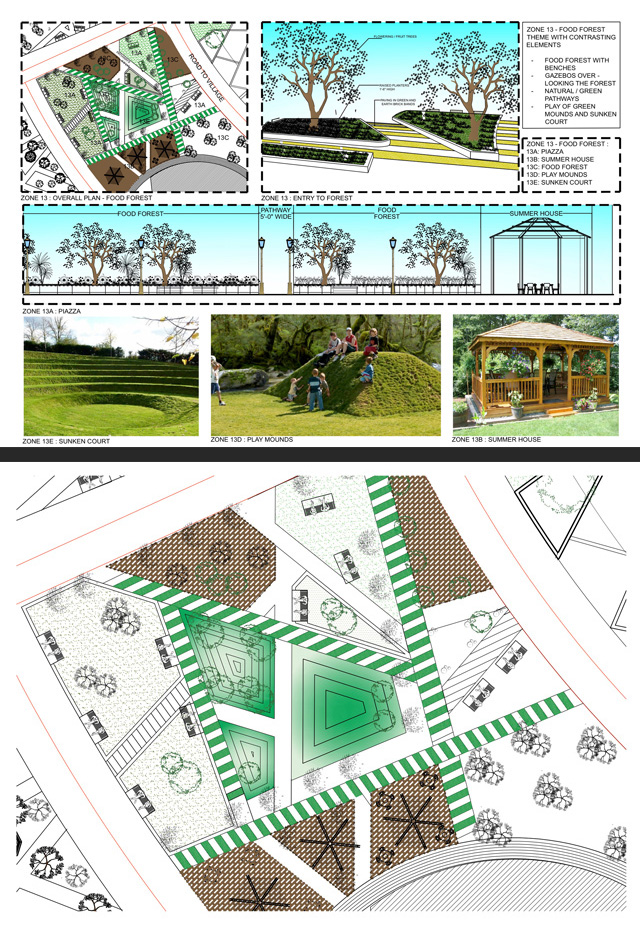 Aparna Tandon(Architect) continued her work on the Compressed Earth Block Village external elements. What you see here is her 40th week of work focusing on further developing the images to share the specifics of Zone 13.