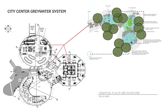 natural greywater system, eco-sustems, green living, sustainable water, City Center, permaculture, eco-water