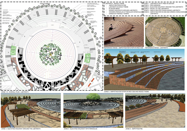 Aparna Tandon(Architect) continued her work on the Compressed Earth Block Village external elements. What you see here is her 43rd week of work that created this presentation for the Mediation Labyrinth and Amphitheater that make up Zones 1-5. These images are now on the website too.