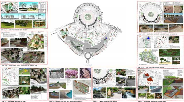 Aparna Tandon(Architect) continued her work on the Compressed Earth Block Village external elements. What you see here is her 44th week of work that created this initial presentation for the entire landscaped area.