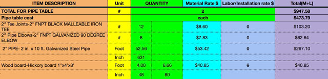Image Result For Pvc Building Materials